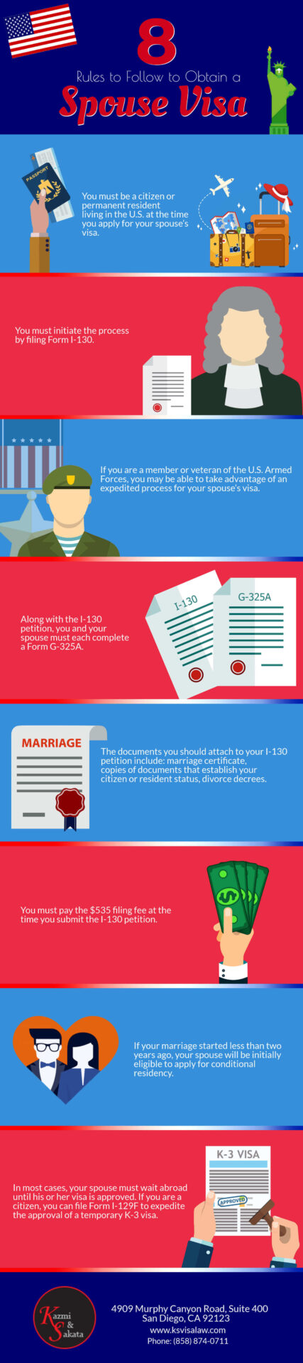 8 Guidelines for Obtaining a Spouse Visa