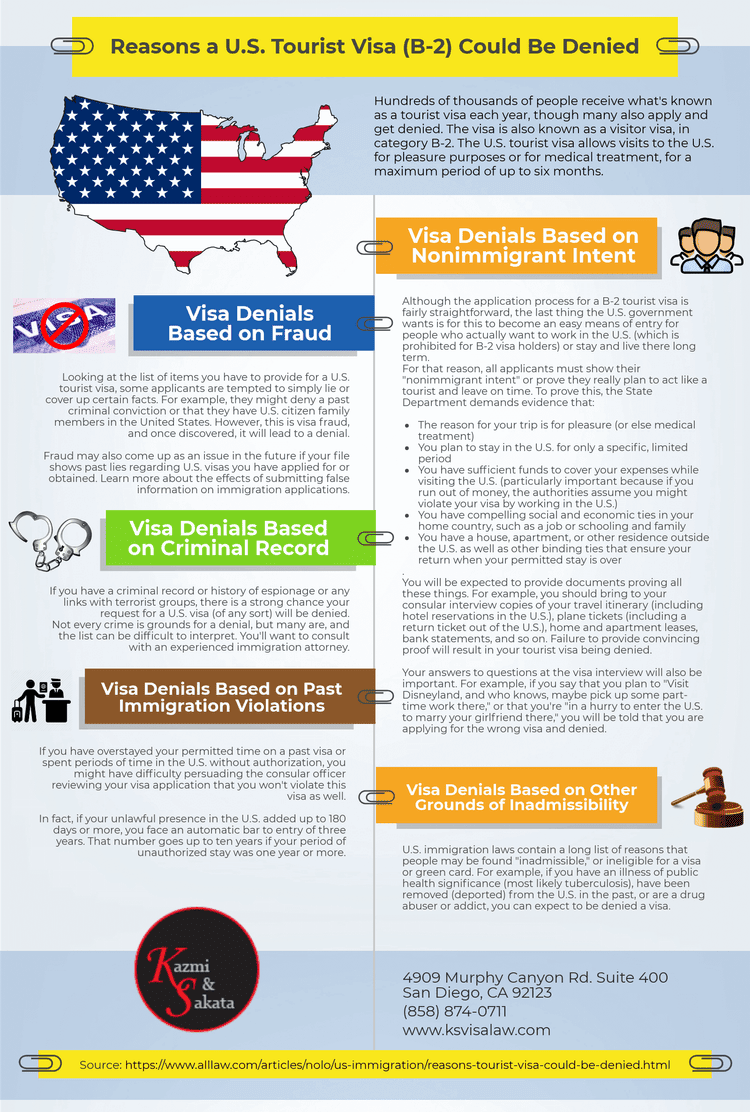 Reasons a U.S. Tourist Visa Could Be Denied [Infographic]